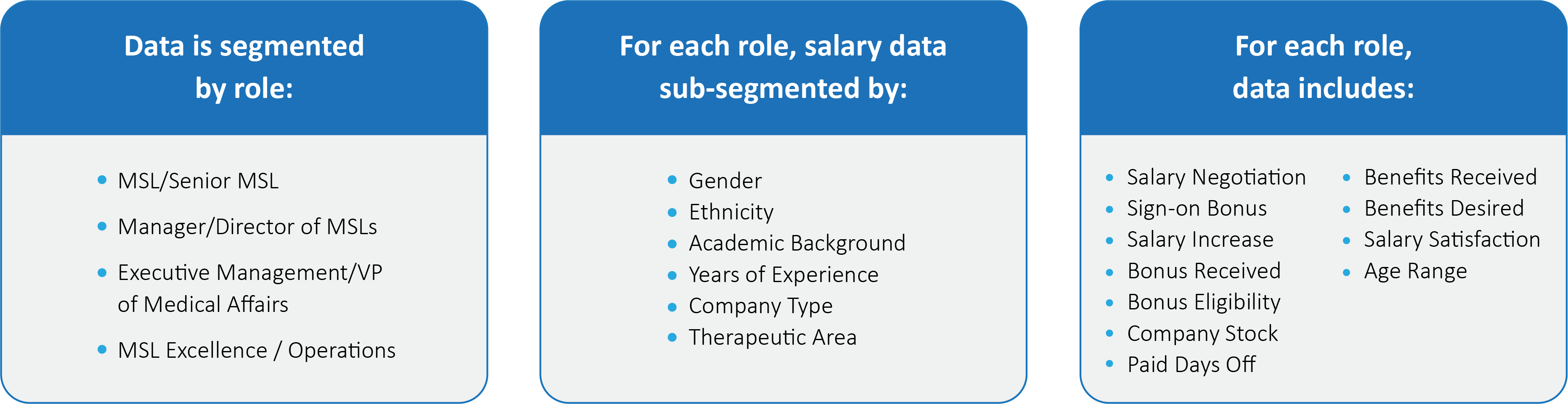 Explanation of how we segmented the Medical Science Liaison Salary data.
